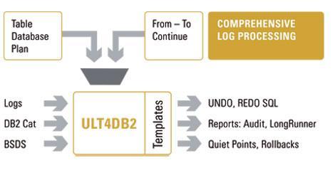 ULT4DB2-01-optimized