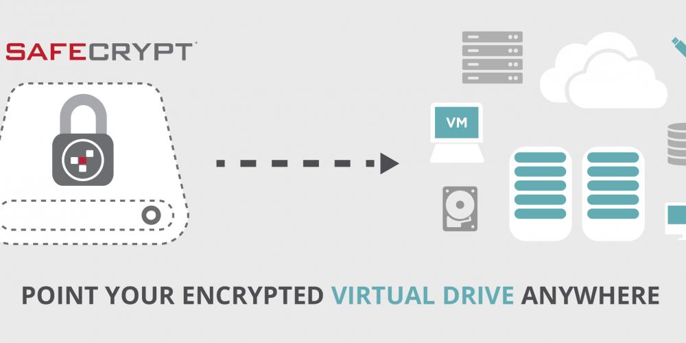 safecrypt-infographic-a